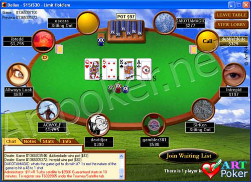 PokerStars Themes