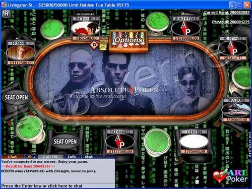 Absolute Poker Themes - Matrix
