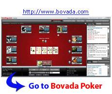 Bovada Poker (Ignition Poker) Top Bonus, Review and Skins